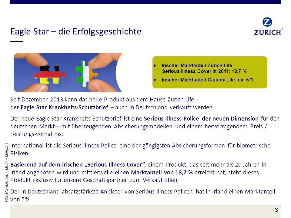 3 Eagle Star – die Erfolgsgeschichte Seit Dezember 2013 kann das neue Produkt aus dem Hause Zurich Life – der Eagle Star Krankheits-Schutzbrief – auch