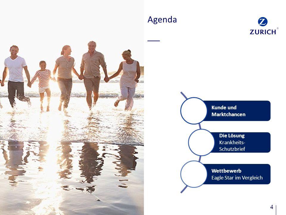 4 Agenda Kunde und Marktchancen Die Lösung Krankheits- Schutzbrief Wettbewerb Eagle Star im Vergleich