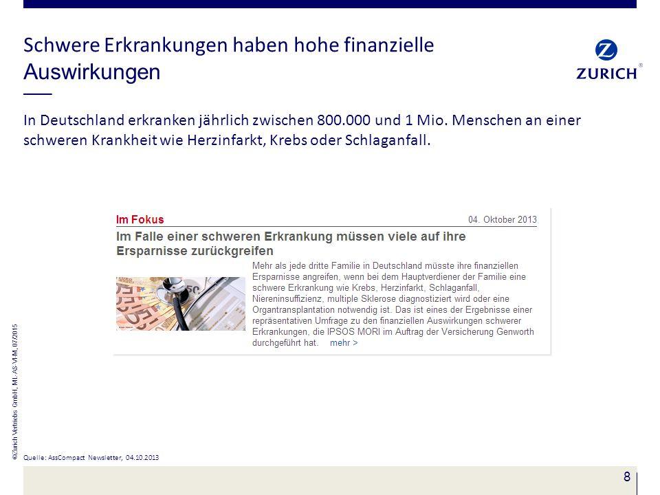 8 Schwere Erkrankungen haben hohe finanzielle Auswirkungen In Deutschland erkranken jährlich zwischen 800.000 und 1 Mio. Menschen an einer schweren Kr