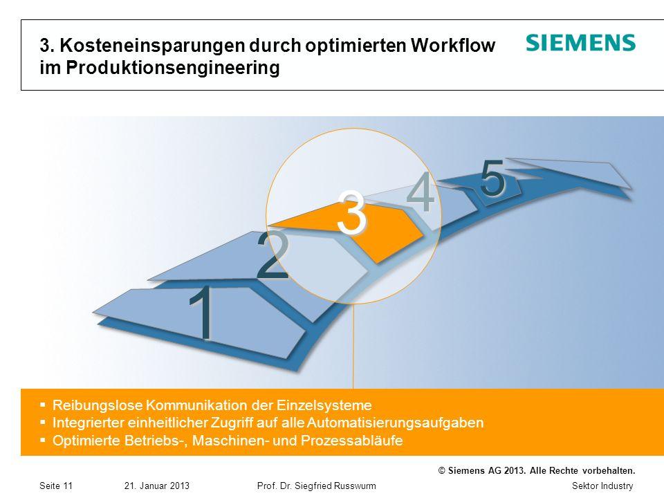 Sektor Industry © Siemens AG 2013. Alle Rechte vorbehalten. 21. Januar 2013Prof. Dr. Siegfried Russwurm Seite 11 1 2 4  Reibungslose Kommunikation de