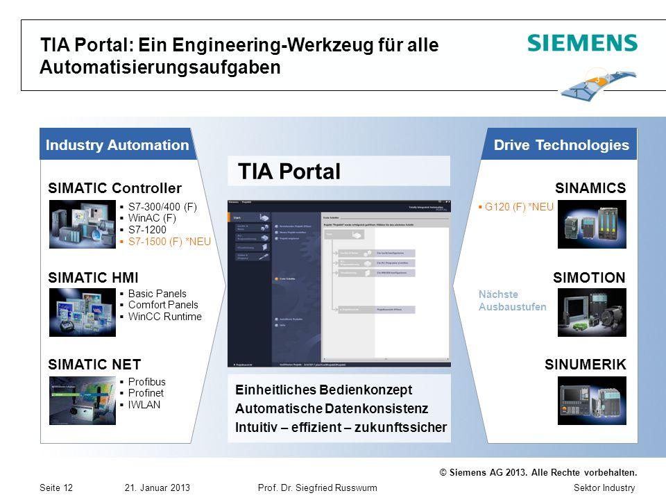 Sektor Industry © Siemens AG 2013. Alle Rechte vorbehalten. 21. Januar 2013Prof. Dr. Siegfried Russwurm Seite 12 TIA Portal: Ein Engineering-Werkzeug
