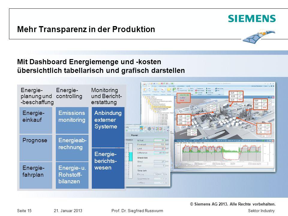 Sektor Industry © Siemens AG 2013. Alle Rechte vorbehalten. 21. Januar 2013Prof. Dr. Siegfried Russwurm Seite 15 Energie- controlling Monitoring und B