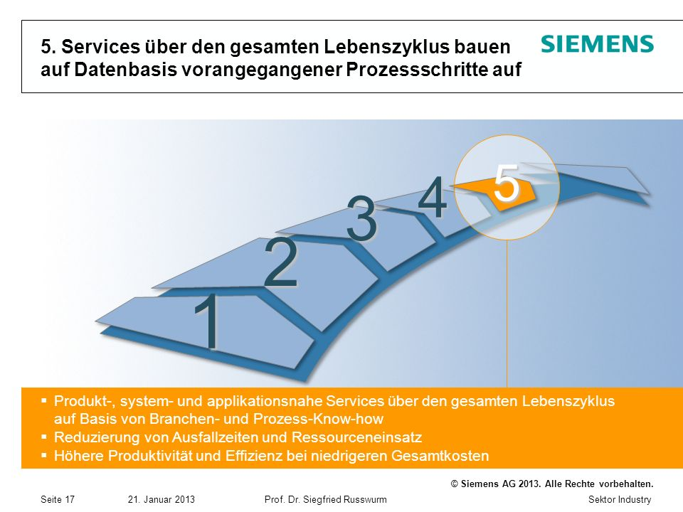 Sektor Industry © Siemens AG 2013. Alle Rechte vorbehalten. 21. Januar 2013Prof. Dr. Siegfried Russwurm Seite 17 1 2 3 4 5. Services über den gesamten