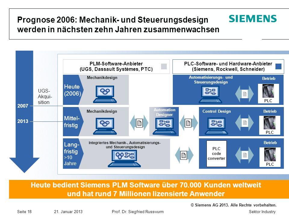 Sektor Industry © Siemens AG 2013. Alle Rechte vorbehalten. 21. Januar 2013Prof. Dr. Siegfried Russwurm Seite 18 Prognose 2006: Mechanik- und Steuerun