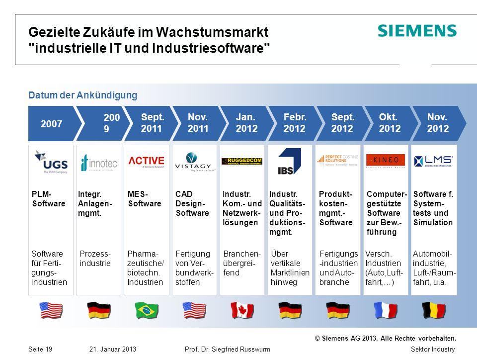 Sektor Industry © Siemens AG 2013. Alle Rechte vorbehalten. 21. Januar 2013Prof. Dr. Siegfried Russwurm Seite 19 Gezielte Zukäufe im Wachstumsmarkt