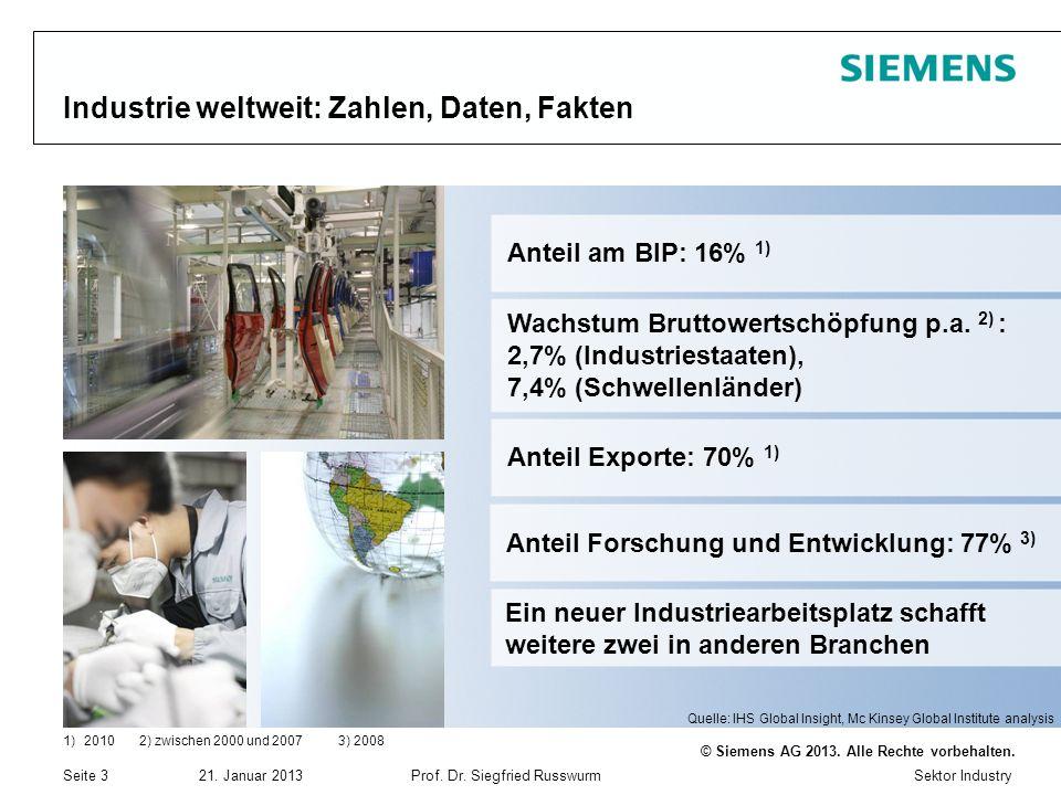 Sektor Industry © Siemens AG 2013. Alle Rechte vorbehalten. 21. Januar 2013Prof. Dr. Siegfried Russwurm Seite 3 Industrie weltweit: Zahlen, Daten, Fak