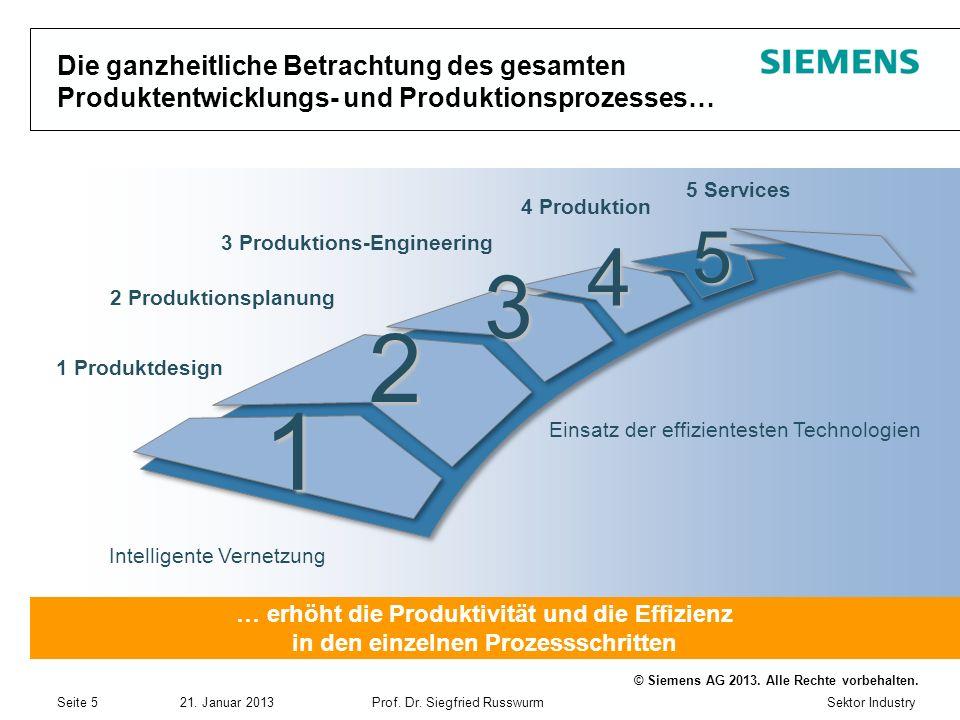Sektor Industry © Siemens AG 2013. Alle Rechte vorbehalten. 21. Januar 2013Prof. Dr. Siegfried Russwurm Seite 5 1 Produktdesign 2 Produktionsplanung 3