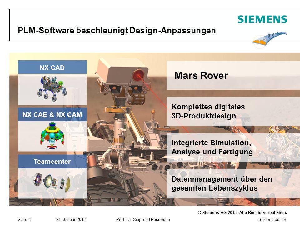 Sektor Industry © Siemens AG 2013. Alle Rechte vorbehalten. 21. Januar 2013Prof. Dr. Siegfried Russwurm Seite 8 PLM-Software beschleunigt Design-Anpas