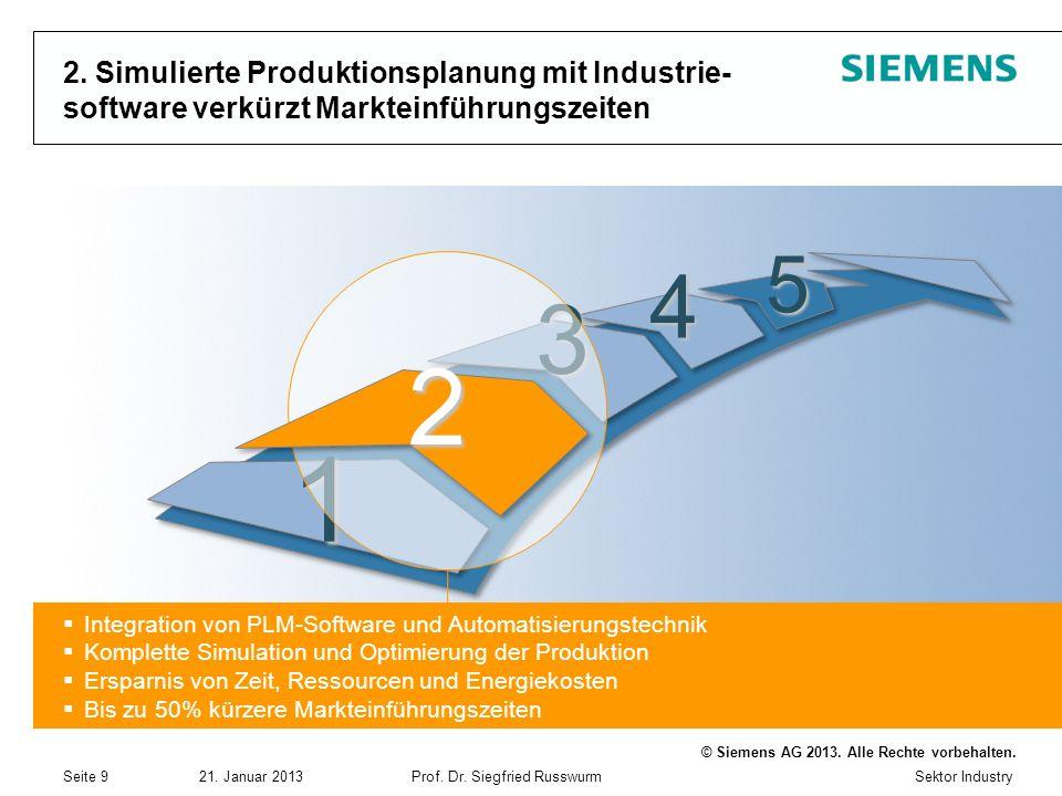 Sektor Industry © Siemens AG 2013. Alle Rechte vorbehalten. 21. Januar 2013Prof. Dr. Siegfried Russwurm Seite 9 1 3 4 5 2. Simulierte Produktionsplanu