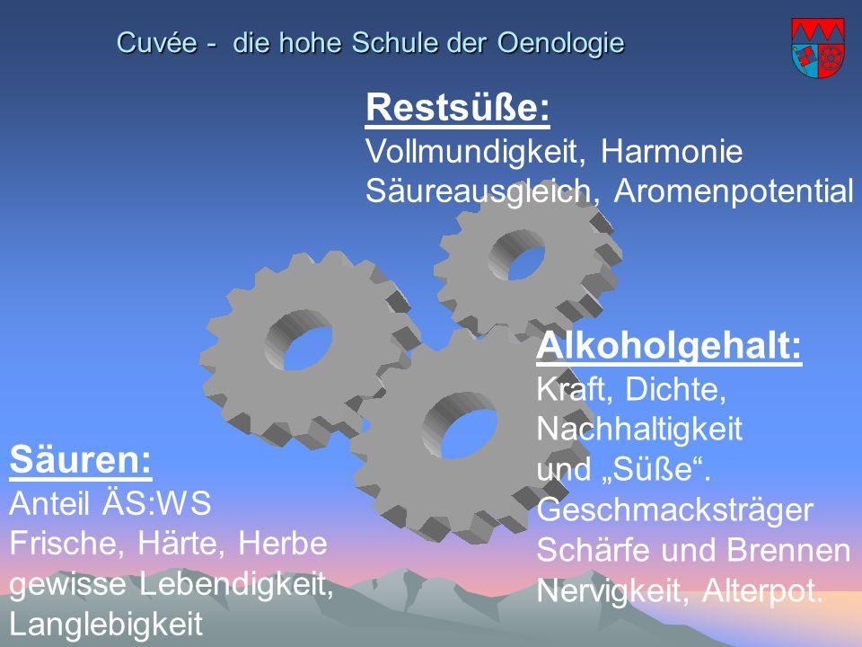 """Cuvée - die hohe Schule der Oenologie Alkoholgehalt: Kraft, Dichte, Nachhaltigkeit und """"Süße"""". Geschmacksträger Schärfe und Brennen Nervigkeit, Alterp"""