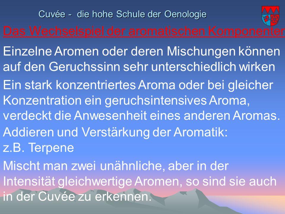 Cuvée - die hohe Schule der Oenologie Das Wechselspiel der aromatischen Komponenten Ein stark konzentriertes Aroma oder bei gleicher Konzentration ein