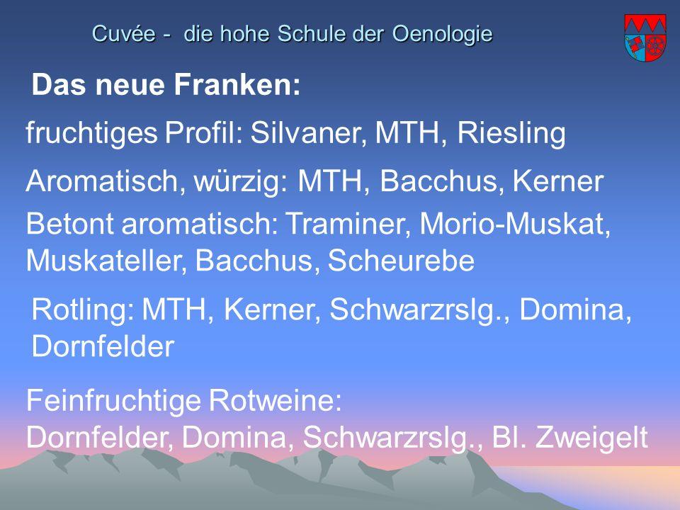 Cuvée - die hohe Schule der Oenologie Das neue Franken: fruchtiges Profil: Silvaner, MTH, Riesling Aromatisch, würzig: MTH, Bacchus, Kerner Rotling: M