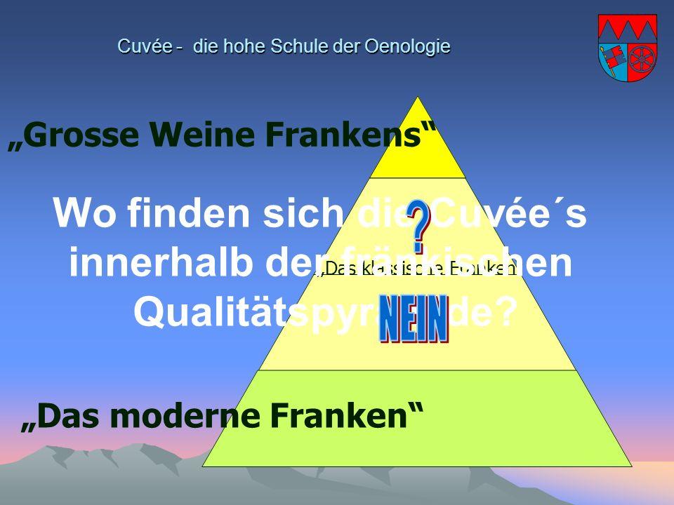 """Cuvée - die hohe Schule der Oenologie """"Das moderne Franken"""" """"Grosse Weine Frankens"""" """"Das klassische Franken"""" Wo finden sich die Cuvée´s innerhalb der"""