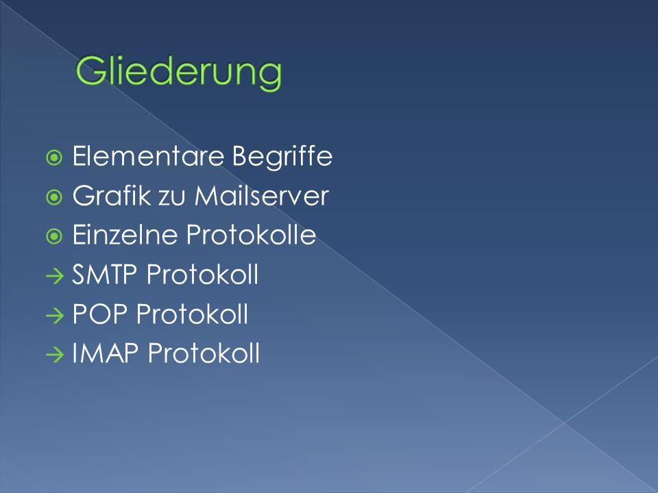  Elementare Begriffe  Grafik zu Mailserver  Einzelne Protokolle  SMTP Protokoll  POP Protokoll  IMAP Protokoll