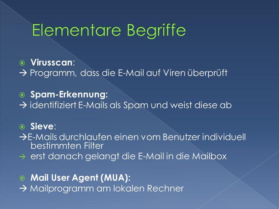  Virusscan :  Programm, dass die E-Mail auf Viren überprüft  Spam-Erkennung:  identifiziert E-Mails als Spam und weist diese ab  Sieve :  E-Mail