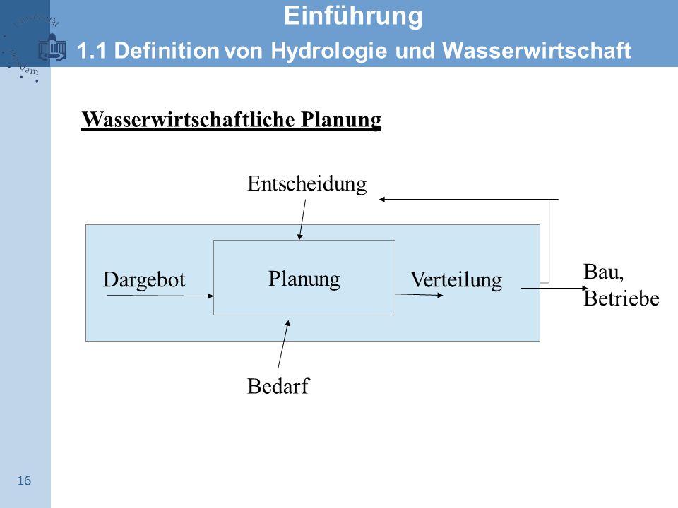 16 Einführung 1.1 Definition von Hydrologie und Wasserwirtschaft Wasserwirtschaftliche Planung Dargebot Entscheidung Bedarf Verteilung Planung Bau, Be