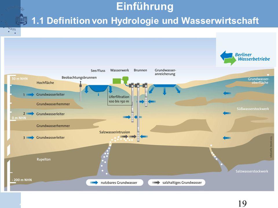 19 4. April 2013 Einführung 1.1 Definition von Hydrologie und Wasserwirtschaft