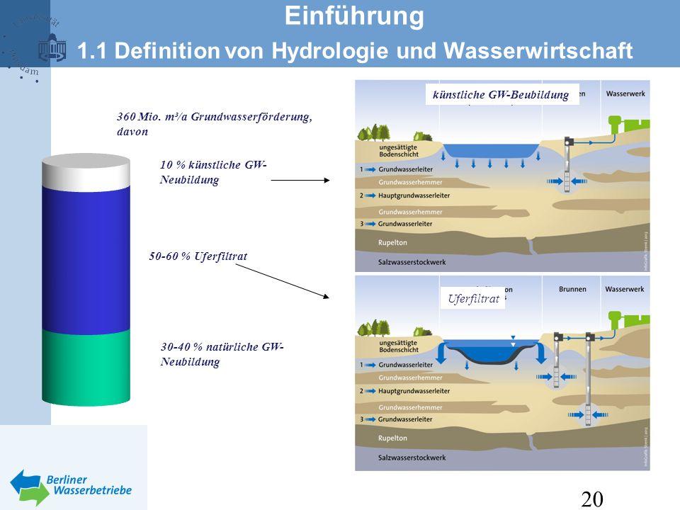 20 50-60 % Uferfiltrat 10 % künstliche GW- Neubildung 30-40 % natürliche GW- Neubildung 360 Mio. m³/a Grundwasserförderung, davon Rupelton Mergelschic