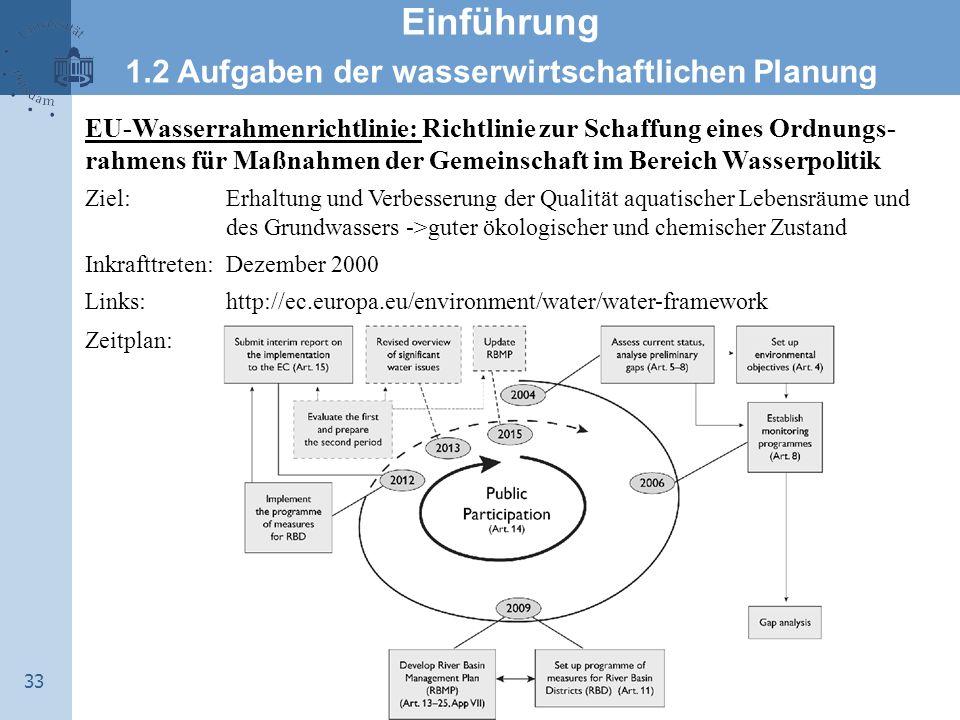 33 Einführung 1.2 Aufgaben der wasserwirtschaftlichen Planung EU-Wasserrahmenrichtlinie: Richtlinie zur Schaffung eines Ordnungs- rahmens für Maßnahme