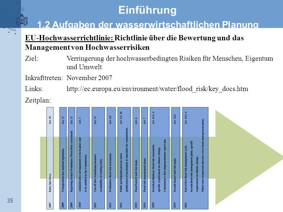 35 Einführung 1.2 Aufgaben der wasserwirtschaftlichen Planung EU-Hochwasserrichtlinie: Richtlinie über die Bewertung und das Management von Hochwasser