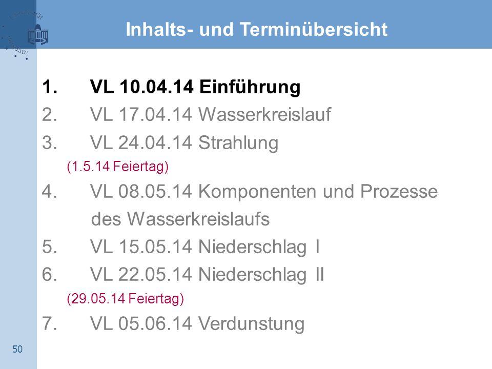 50 Inhalts- und Terminübersicht 1. VL 10.04.14 Einführung 2. VL 17.04.14 Wasserkreislauf 3. VL 24.04.14 Strahlung (1.5.14 Feiertag) 4. VL 08.05.14 Kom