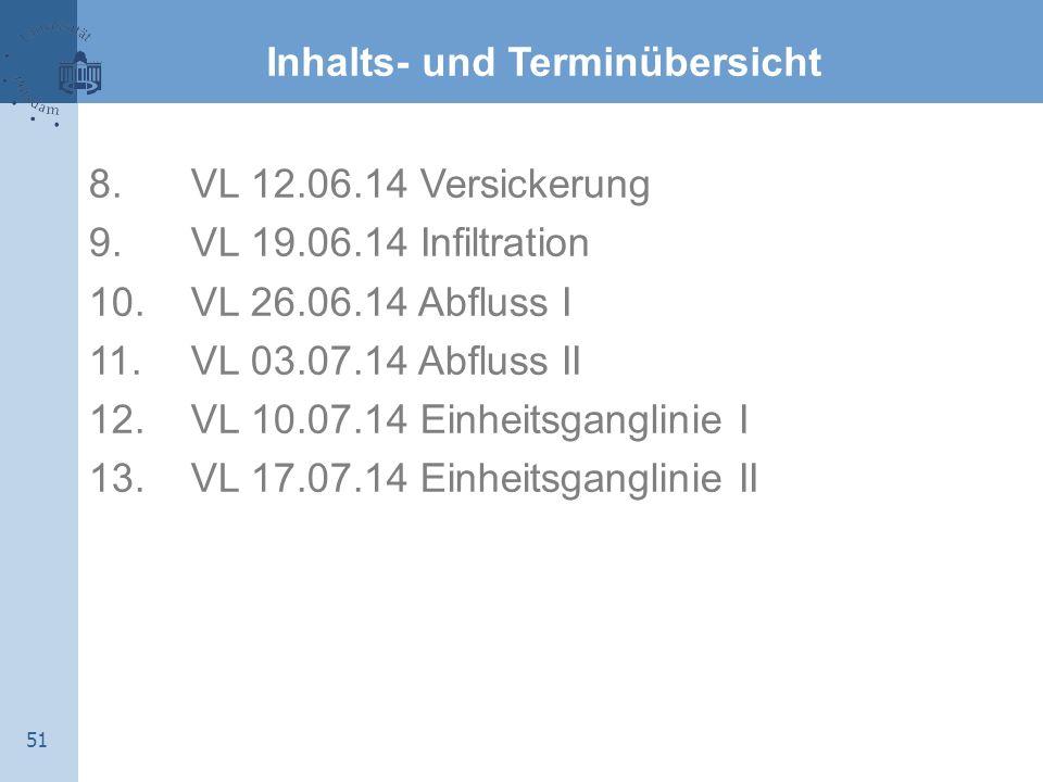 51 Inhalts- und Terminübersicht 8. VL 12.06.14 Versickerung 9. VL 19.06.14 Infiltration 10. VL 26.06.14 Abfluss I 11. VL 03.07.14 Abfluss II 12. VL 10