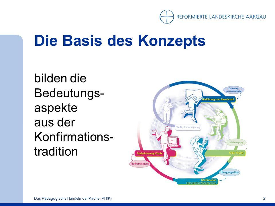 Die Basis des Konzepts bilden die Bedeutungs- aspekte aus der Konfirmations- tradition Das Pädagogische Handeln der Kirche, PH(K)2
