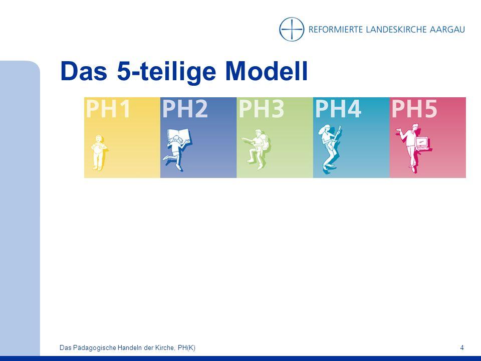 Das 5-teilige Modell Das Pädagogische Handeln der Kirche, PH(K)4