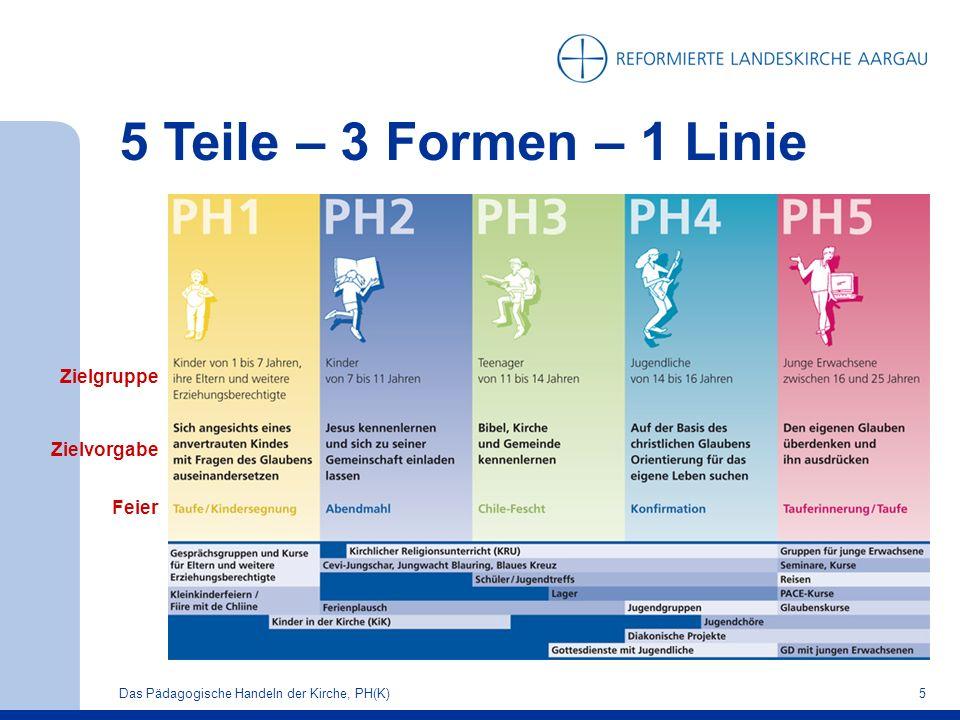 5 Teile – 3 Formen – 1 Linie Das Pädagogische Handeln der Kirche, PH(K)5 Zielgruppe Zielvorgabe Feier