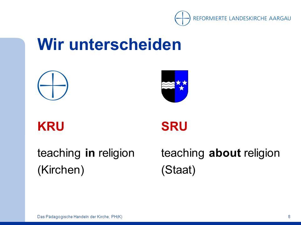 teaching in religion (Kirchen) Das Pädagogische Handeln der Kirche, PH(K)8 KRU SRU teaching about religion (Staat) Wir unterscheiden