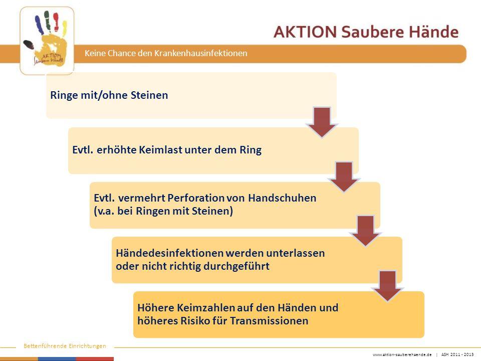 www.aktion-sauberehaende.de   ASH 2011 - 2013 Bettenführende Einrichtungen Keine Chance den Krankenhausinfektionen Ringe mit/ohne SteinenEvtl. erhöhte
