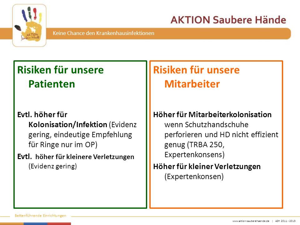www.aktion-sauberehaende.de | ASH 2011 - 2013 Bettenführende Einrichtungen Keine Chance den Krankenhausinfektionen Risiken für unsere Patienten Evtl.