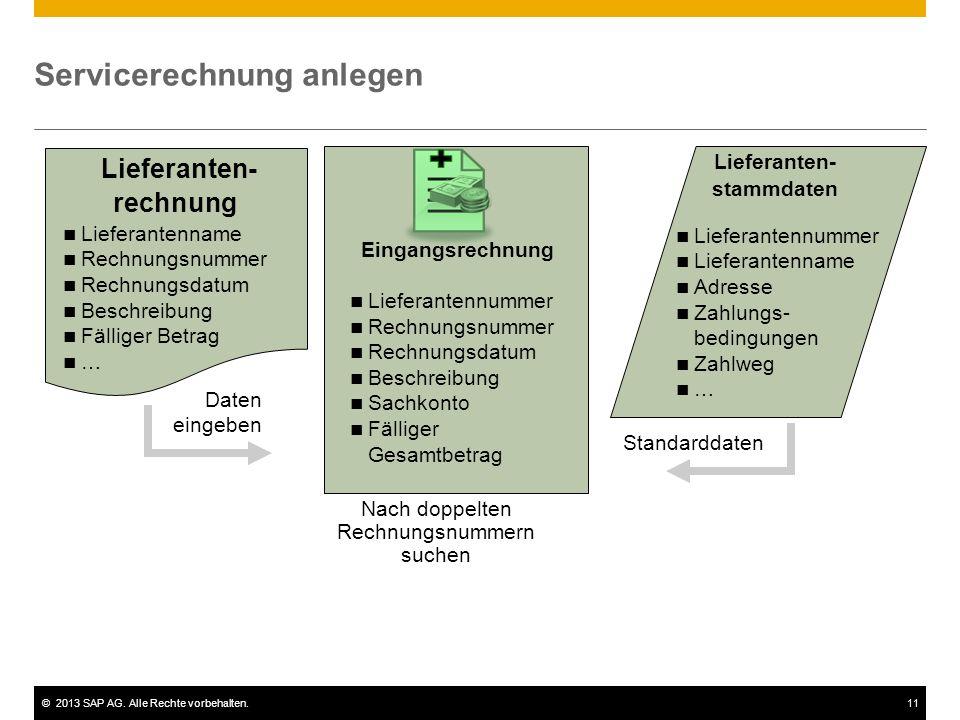 ©2013 SAP AG. Alle Rechte vorbehalten.11 Servicerechnung anlegen Lieferanten- stammdaten Lieferanten- rechnung Standarddaten Eingangsrechnung Lieferan