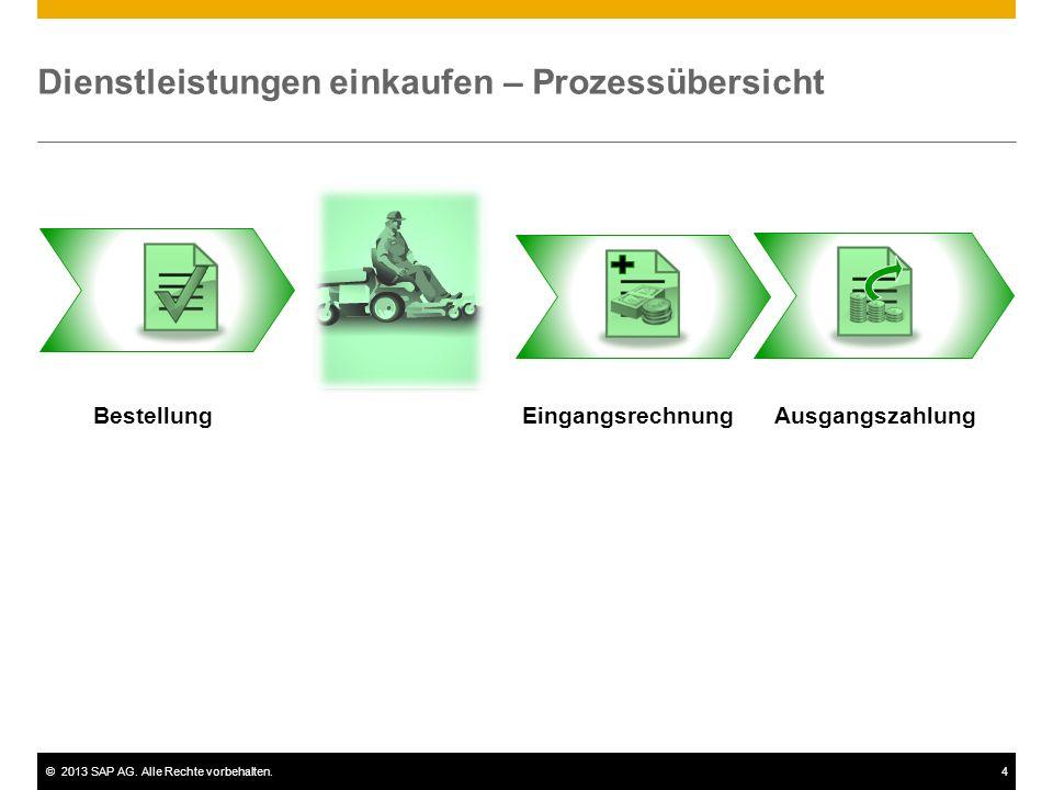 ©2013 SAP AG. Alle Rechte vorbehalten.4 Dienstleistungen einkaufen – Prozessübersicht BestellungEingangsrechnungAusgangszahlung