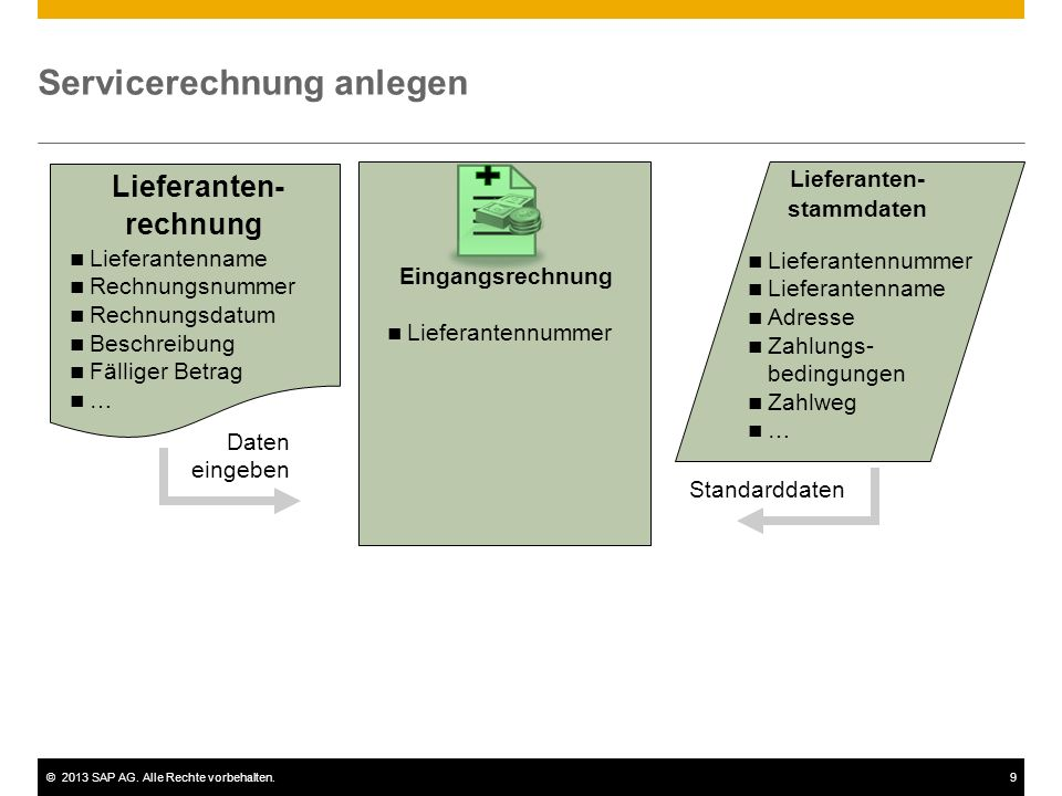 ©2013 SAP AG. Alle Rechte vorbehalten.9 Servicerechnung anlegen Lieferanten- stammdaten Lieferanten- rechnung Standarddaten Eingangsrechnung Lieferant