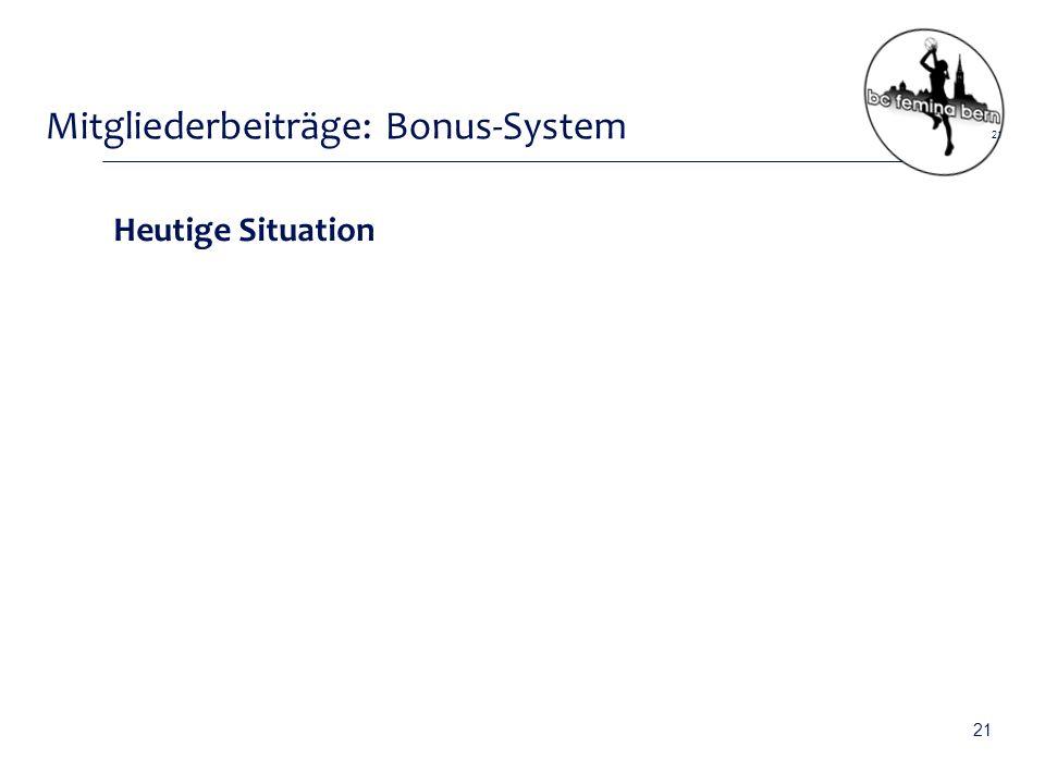 Mitgliederbeiträge: Bonus-System Heutige Situation 21