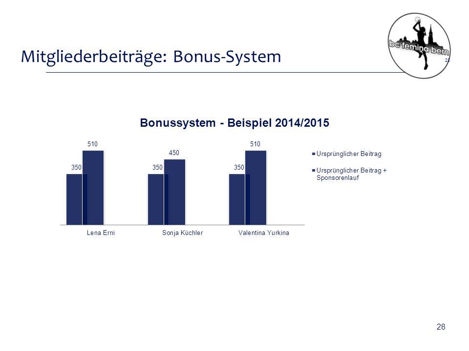 Mitgliederbeiträge: Bonus-System 28