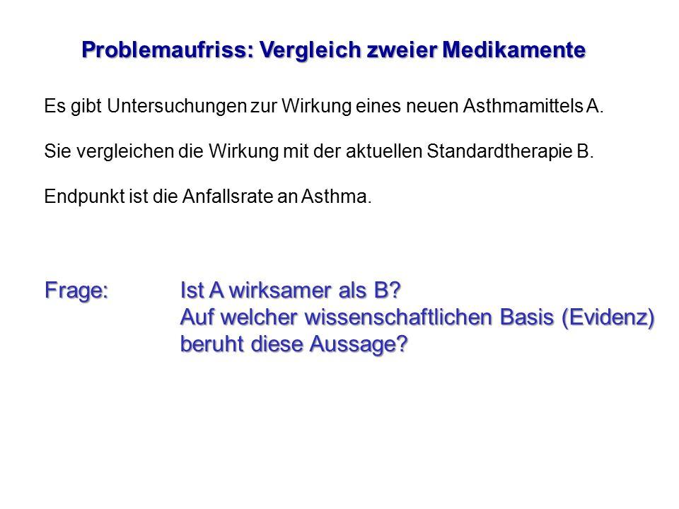 Es gibt Untersuchungen zur Wirkung eines neuen Asthmamittels A.