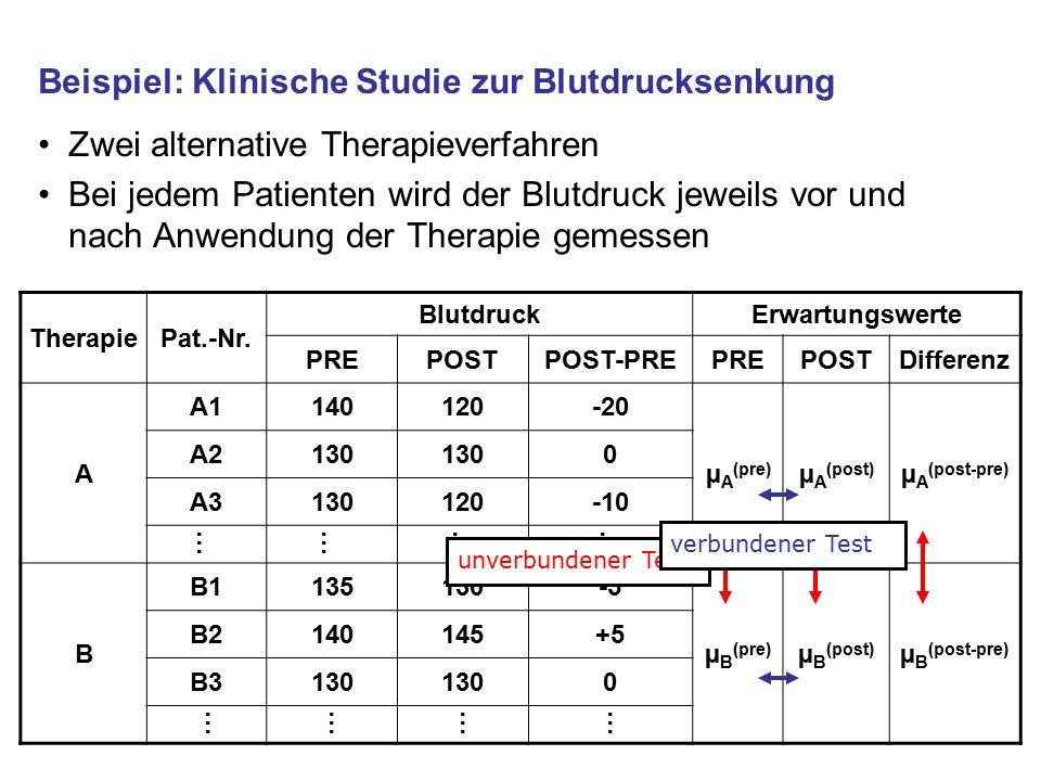 Beispiel: Klinische Studie zur Blutdrucksenkung Zwei alternative Therapieverfahren Bei jedem Patienten wird der Blutdruck jeweils vor und nach Anwendung der Therapie gemessen TherapiePat.-Nr.