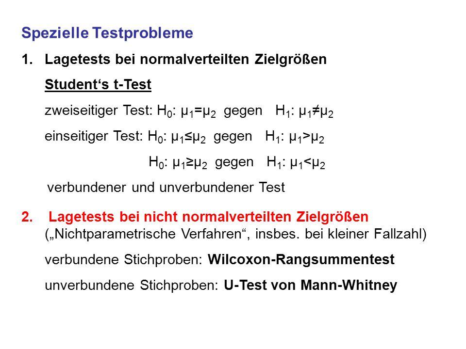 Spezielle Testprobleme 1.Lagetests bei normalverteilten Zielgrößen Student's t-Test zweiseitiger Test: H 0 : μ 1 =μ 2 gegen H 1 : μ 1 ≠μ 2 einseitiger Test: H 0 : μ 1 ≤μ 2 gegen H 1 : μ 1 >μ 2 H 0 : μ 1 ≥μ 2 gegen H 1 : μ 1 <μ 2 verbundener und unverbundener Test 2.