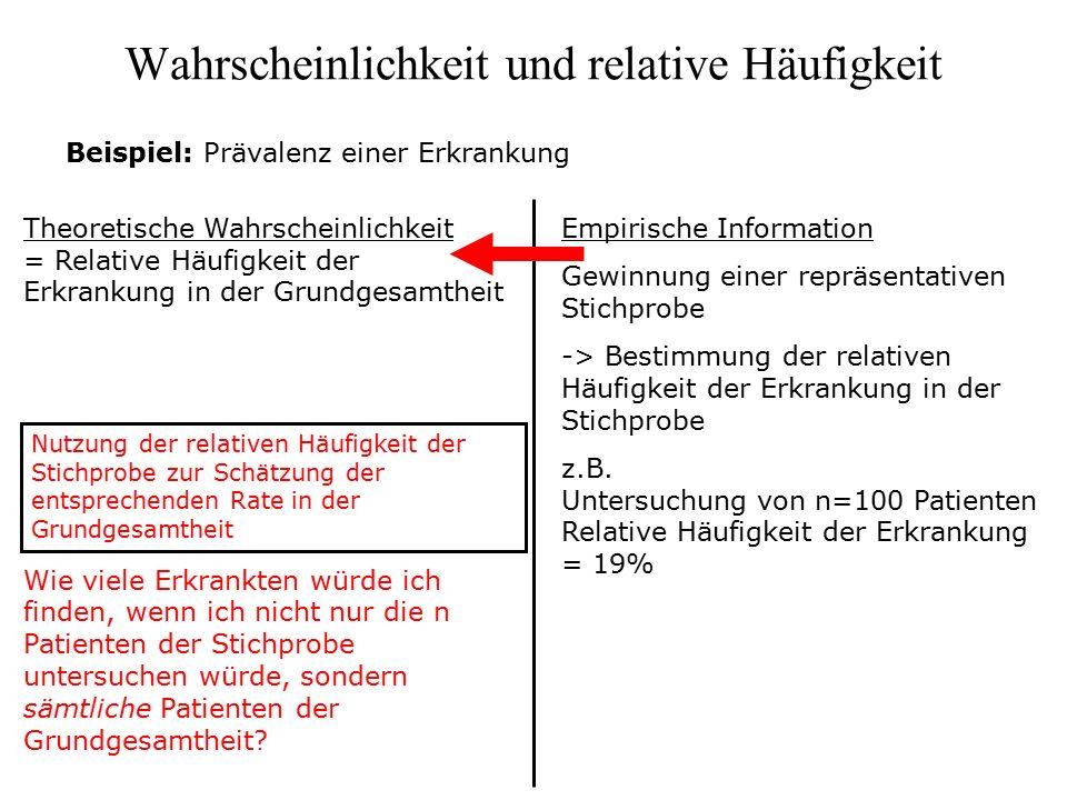 H1H1 H0H0 Fehlerwahrscheinlichkeiten im Signifikanztest Beispiel: r 0 : Erfolgswahrscheinlichkeit unter Plazebo r 1 : Erfolgswahrscheinlichkeit unter aktiver Therapie H 0 : r 1 =r 0 gegen H 1 : r 1 ≠r 0 => Fallzahlschätzung einer geplanten klinischen Studie