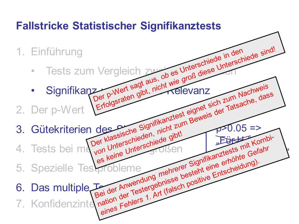 """Fallstricke Statistischer Signifikanztests 1.Einführung Tests zum Vergleich zweier Erfolgsraten Signifikanz und klinische Relevanz 2.Der p-Wert 3.Gütekriterien des Signifikanztests 4.Tests bei metrischen Zielgrößen 5.Spezielle Testprobleme 6.Das multiple Testproblem 7.Konfidenzintervalle p>0.05 => """"Für H 0 """"Nicht gegen H 0 Der klassische Signifikanztest eignet sich zum Nachweis von Unterschieden, nicht zum Beweis der Tatsache, dass es keine Unterschiede gibt."""