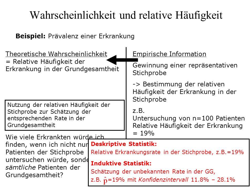 Konfidenzintervalle und Signifikanztests Beispiel µ A : Erwartete Blutdrucksenkung unter Therapie A µ B : Erwartete Blutdrucksenkung unter Therapie B (i) Lösungsansatz im Rahmen eines Testproblems: H 0 : μ A =μ B gegen H 1 : μ A ≠μ B (ii) Alternativer Ansatz: Konfidenzintervall des Behandlungsunterschieds μ A -μ B 0-10-20-30102030 mmHg Falls 0  KI d.h.