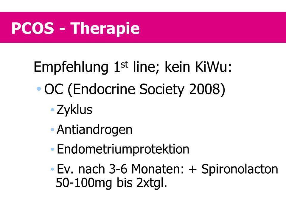 PCOS - Therapie Empfehlung 1 st line; kein KiWu:  OC (Endocrine Society 2008)  Zyklus  Antiandrogen  Endometriumprotektion  Ev. nach 3-6 Monaten: