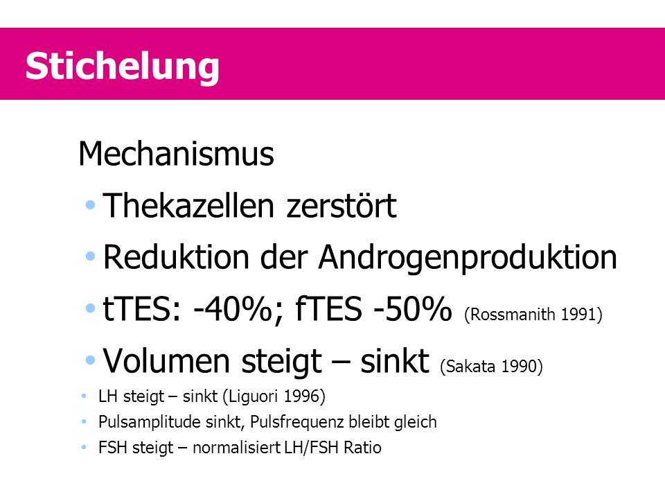 Stichelung Mechanismus  Thekazellen zerstört  Reduktion der Androgenproduktion  tTES: -40%; fTES -50% (Rossmanith 1991)  Volumen steigt – sinkt (Sakata 1990)  LH steigt – sinkt (Liguori 1996)  Pulsamplitude sinkt, Pulsfrequenz bleibt gleich  FSH steigt – normalisiert LH/FSH Ratio