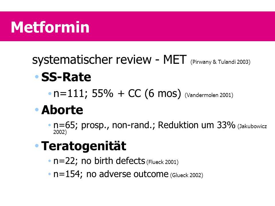 Metformin systematischer review - MET (Pirwany & Tulandi 2003)  SS-Rate  n=111; 55% + CC (6 mos) (Vandermolen 2001)  Aborte  n=65; prosp., non-rand.; Reduktion um 33% (Jakubowicz 2002)  Teratogenität  n=22; no birth defects (Flueck 2001)  n=154; no adverse outcome (Glueck 2002)