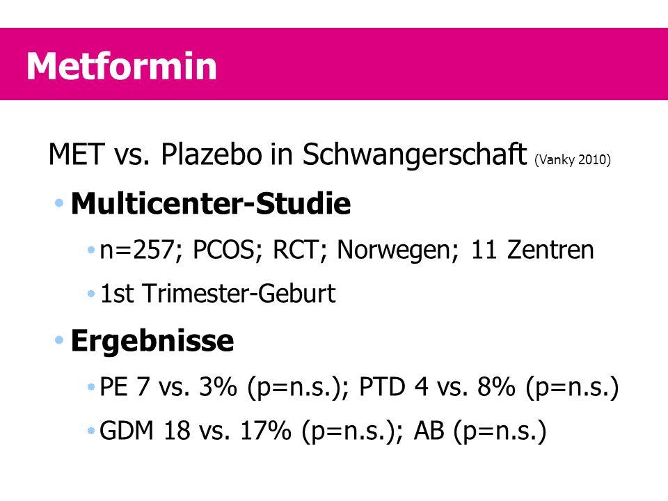 Metformin MET vs. Plazebo in Schwangerschaft (Vanky 2010)  Multicenter-Studie  n=257; PCOS; RCT; Norwegen; 11 Zentren  1st Trimester-Geburt  Ergeb