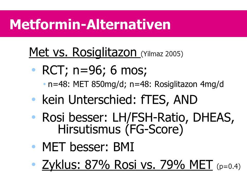 Metformin-Alternativen Met vs. Rosiglitazon (Yilmaz 2005)  RCT; n=96; 6 mos;  n=48: MET 850mg/d; n=48: Rosiglitazon 4mg/d  kein Unterschied: fTES,