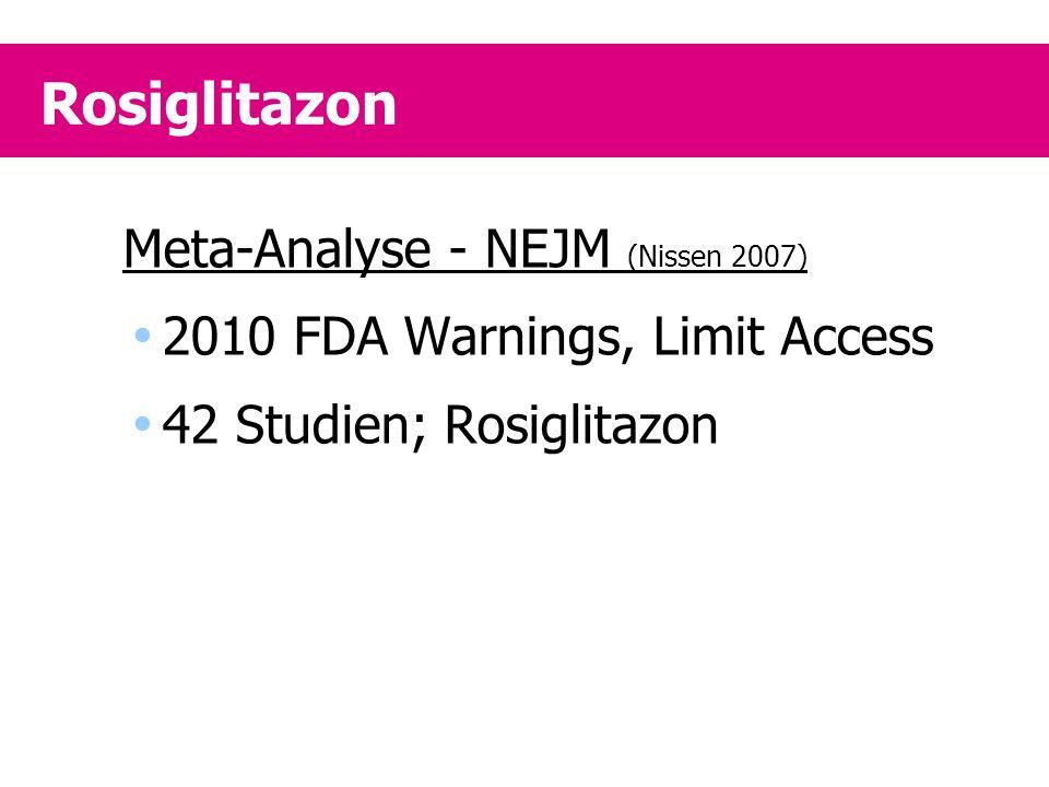 Rosiglitazon Meta-Analyse - NEJM (Nissen 2007)  2010 FDA Warnings, Limit Access  42 Studien; Rosiglitazon
