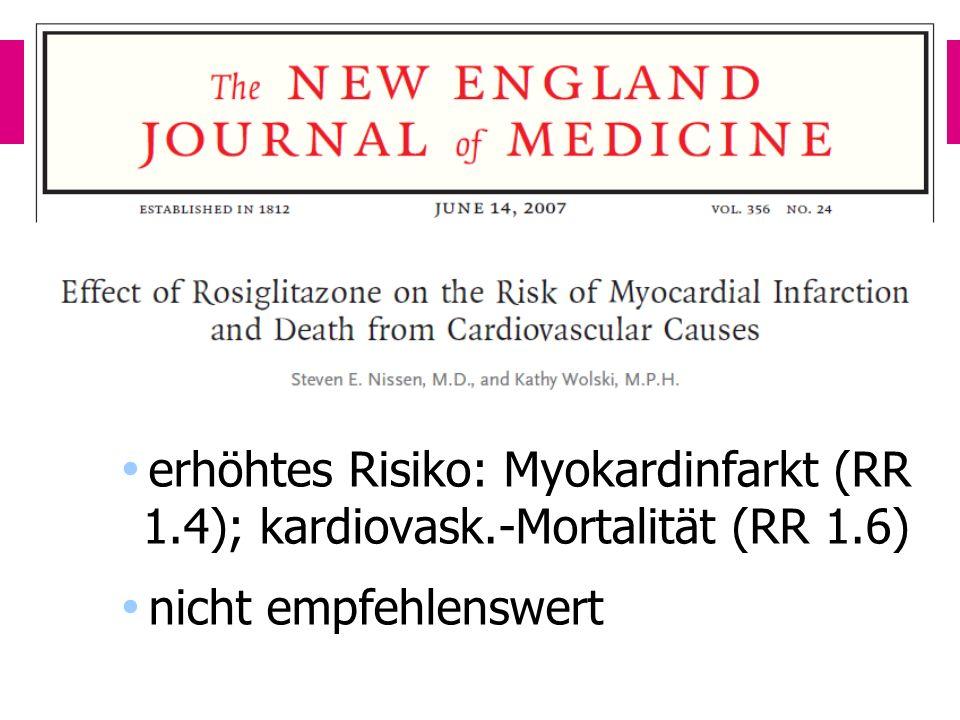 Rosiglitazon  erhöhtes Risiko: Myokardinfarkt (RR 1.4); kardiovask.-Mortalität (RR 1.6)  nicht empfehlenswert